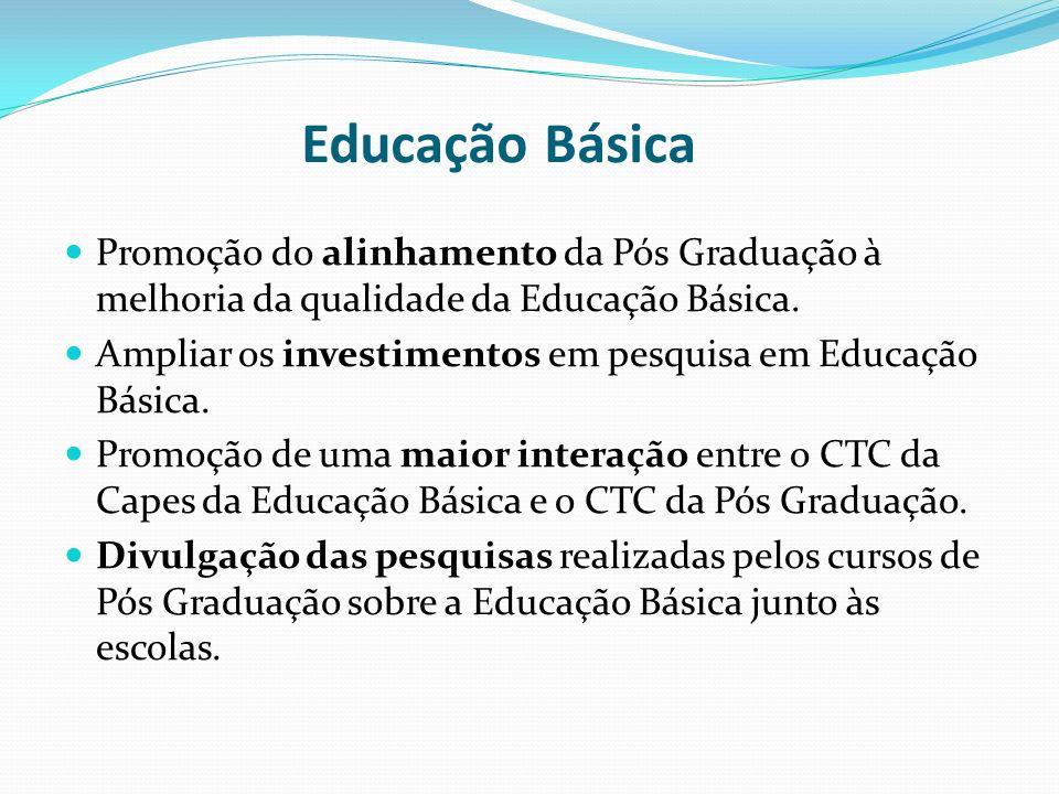 Educação Básica Promoção do alinhamento da Pós Graduação à melhoria da qualidade da Educação Básica. Ampliar os investimentos em pesquisa em Educação