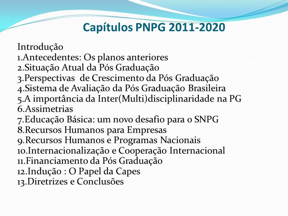 Capítulos PNPG 2011-2020 Introdução 1.Antecedentes: Os planos anteriores 2.Situação Atual da Pós Graduação 3.Perspectivas de Crescimento da Pós Gradua