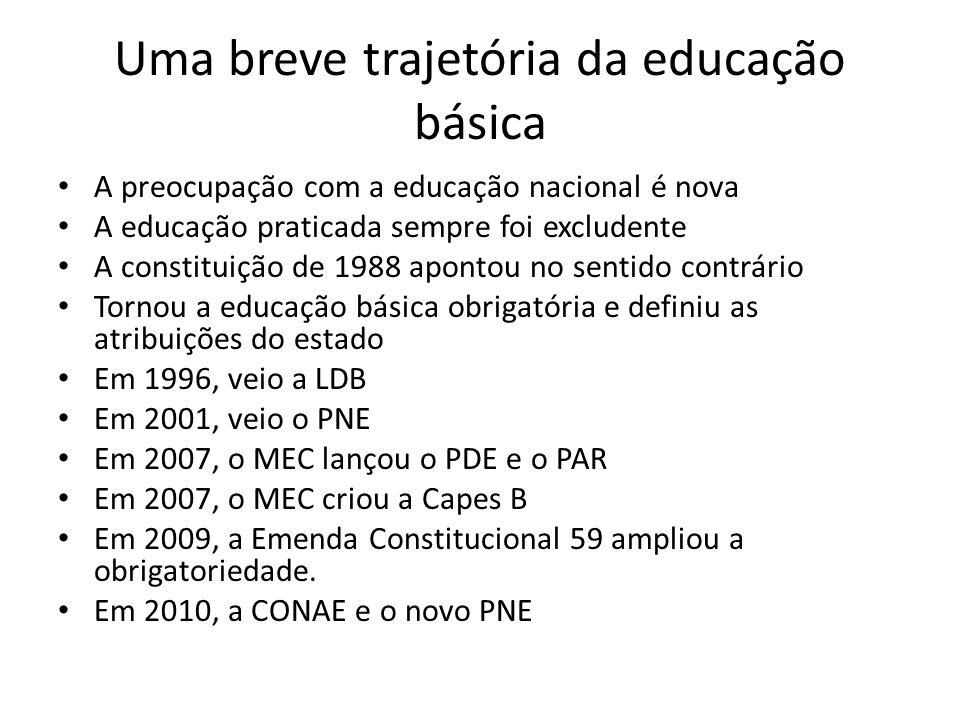 Uma breve trajetória da educação básica A preocupação com a educação nacional é nova A educação praticada sempre foi excludente A constituição de 1988 apontou no sentido contrário Tornou a educação básica obrigatória e definiu as atribuições do estado Em 1996, veio a LDB Em 2001, veio o PNE Em 2007, o MEC lançou o PDE e o PAR Em 2007, o MEC criou a Capes B Em 2009, a Emenda Constitucional 59 ampliou a obrigatoriedade.
