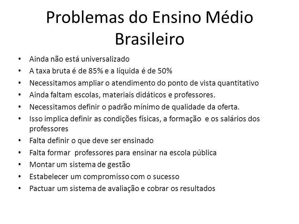 Problemas do Ensino Médio Brasileiro Ainda não está universalizado A taxa bruta é de 85% e a líquida é de 50% Necessitamos ampliar o atendimento do ponto de vista quantitativo Ainda faltam escolas, materiais didáticos e professores.