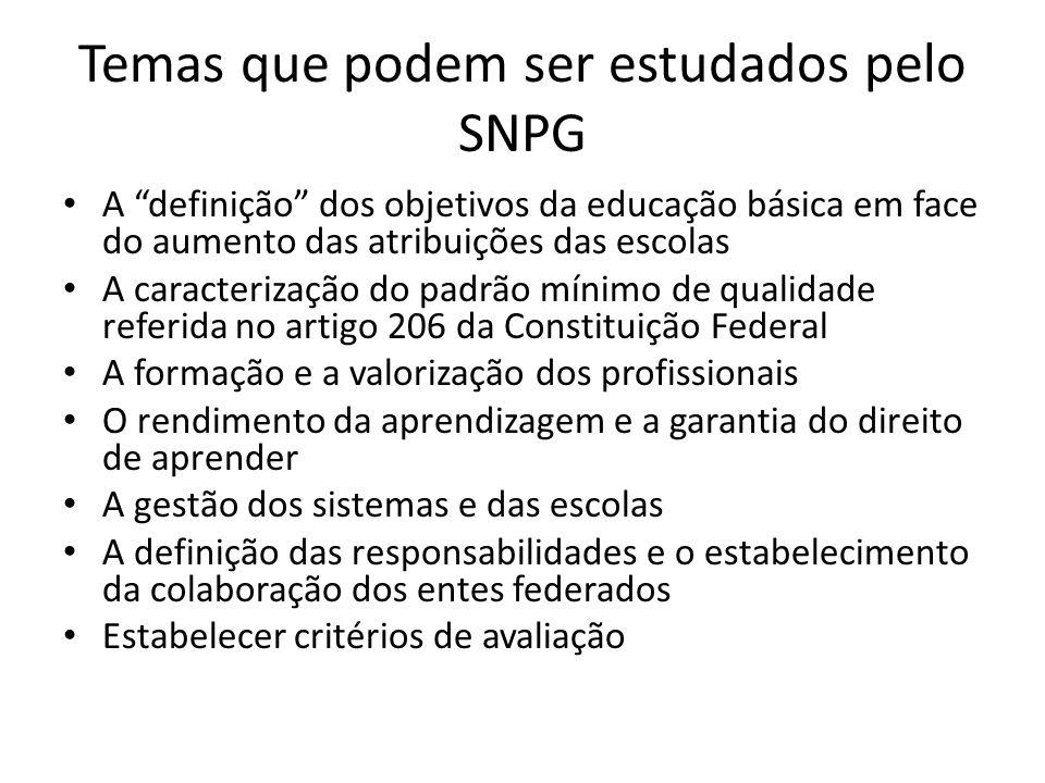 Temas que podem ser estudados pelo SNPG A definição dos objetivos da educação básica em face do aumento das atribuições das escolas A caracterização d