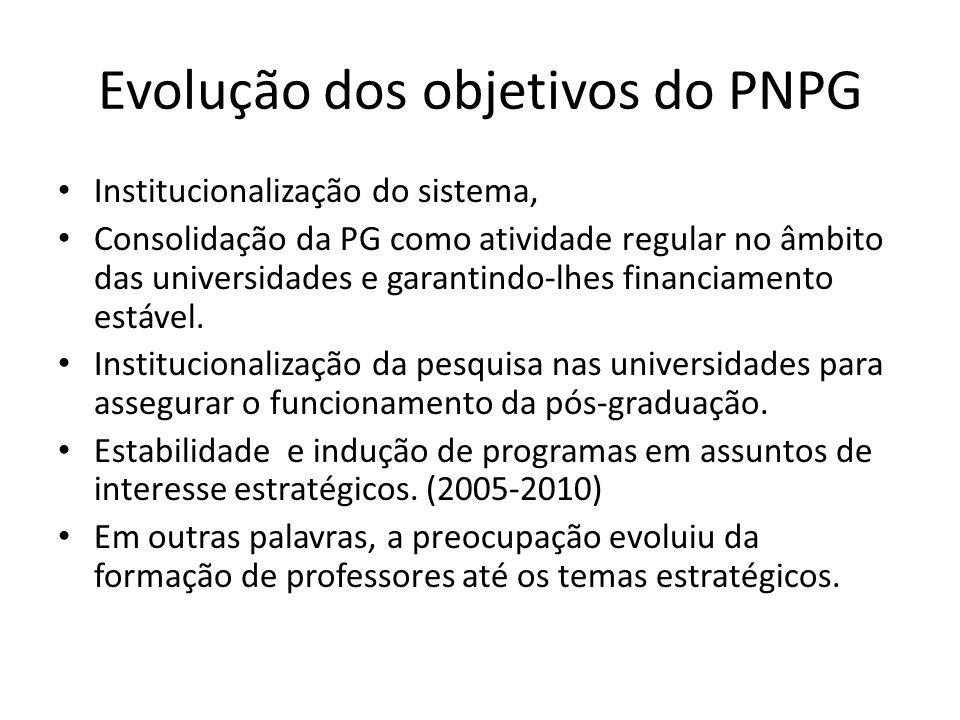 Evolução dos objetivos do PNPG Institucionalização do sistema, Consolidação da PG como atividade regular no âmbito das universidades e garantindo-lhes financiamento estável.