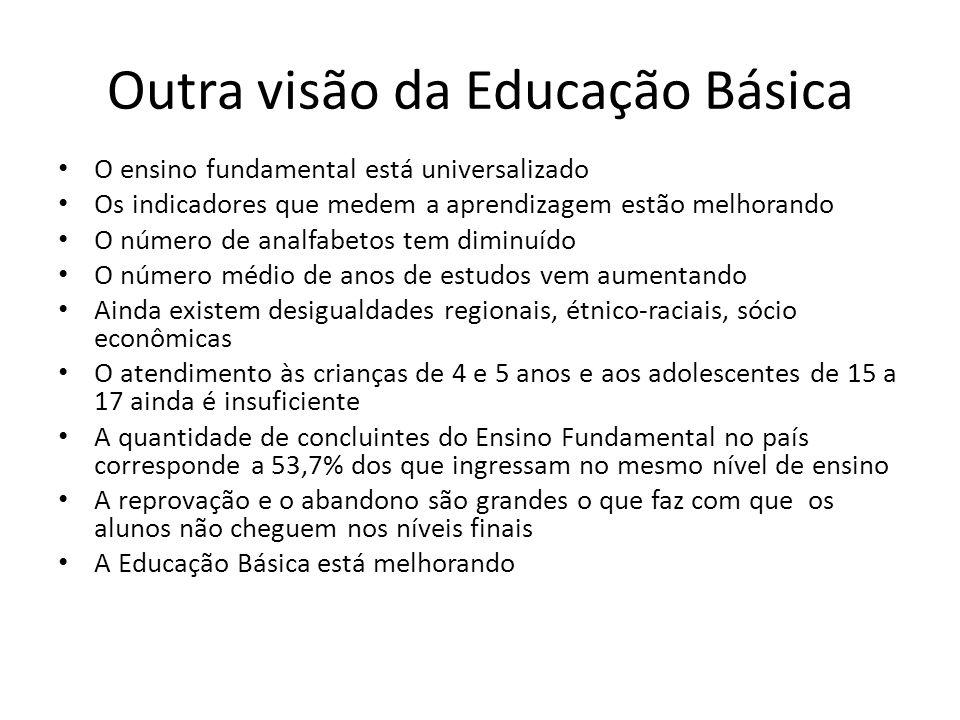 Outra visão da Educação Básica O ensino fundamental está universalizado Os indicadores que medem a aprendizagem estão melhorando O número de analfabet