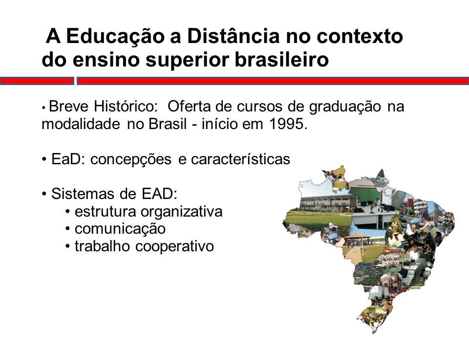 A Educação a Distância no contexto do ensino superior brasileiro Breve Histórico: Oferta de cursos de graduação na modalidade no Brasil - início em 19