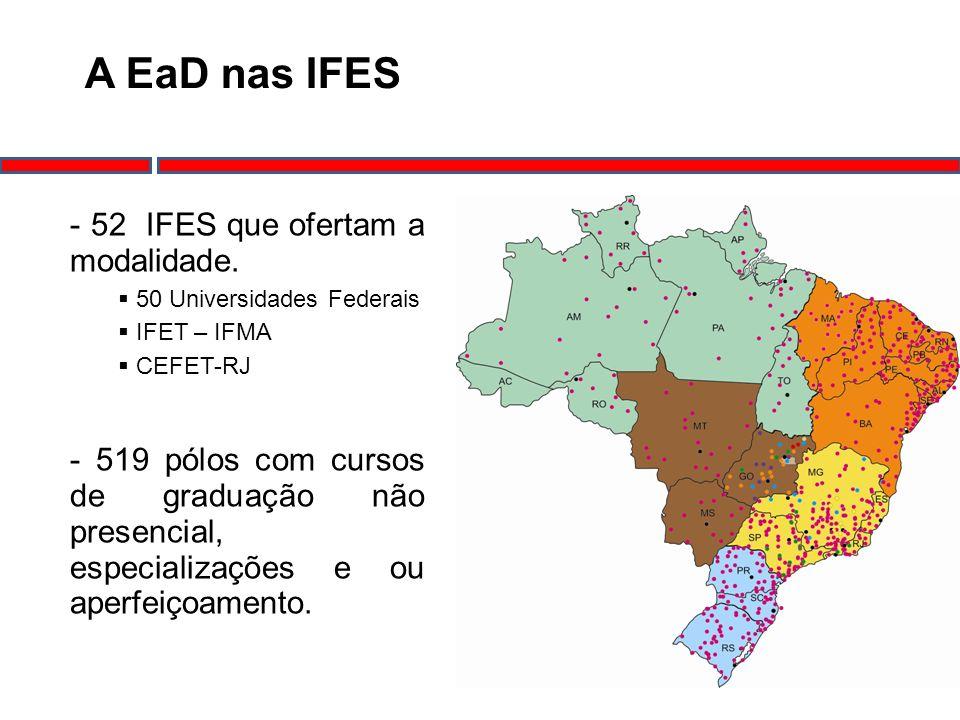 A EaD nas IFES - 52 IFES que ofertam a modalidade. 50 Universidades Federais IFET – IFMA CEFET-RJ - 519 pólos com cursos de graduação não presencial,