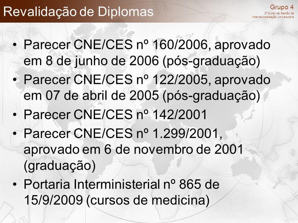 Grupo 4 2º Curso de Gestão de Internacionalização Universitária Revalidação de Diplomas Parecer CNE/CES nº 160/2006, aprovado em 8 de junho de 2006 (p