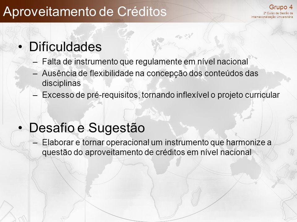 Grupo 4 2º Curso de Gestão de Internacionalização Universitária Aproveitamento de Créditos Dificuldades –Falta de instrumento que regulamente em nível
