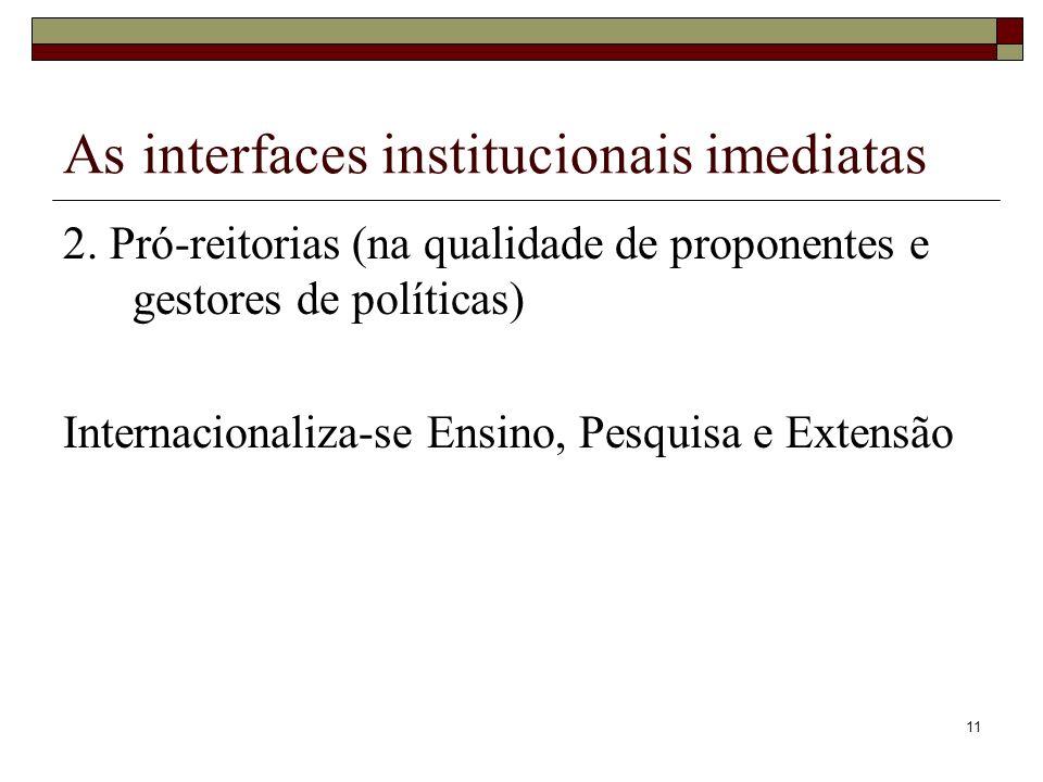 11 As interfaces institucionais imediatas 2. Pró-reitorias (na qualidade de proponentes e gestores de políticas) Internacionaliza-se Ensino, Pesquisa