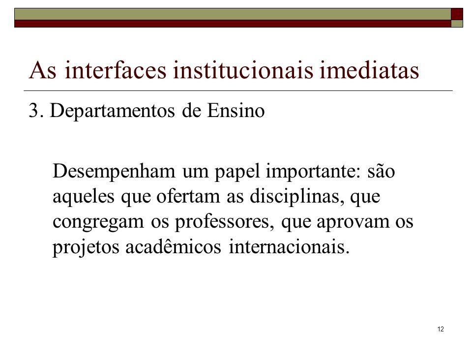 12 As interfaces institucionais imediatas 3. Departamentos de Ensino Desempenham um papel importante: são aqueles que ofertam as disciplinas, que cong