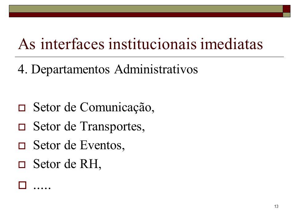 13 As interfaces institucionais imediatas 4. Departamentos Administrativos Setor de Comunicação, Setor de Transportes, Setor de Eventos, Setor de RH,.