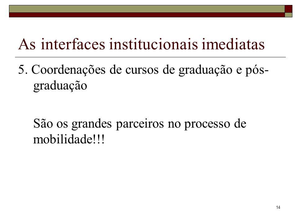 14 As interfaces institucionais imediatas 5.