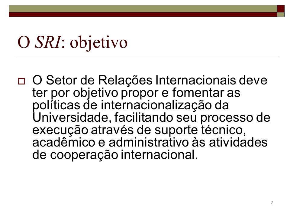 2 O SRI: objetivo O Setor de Relações Internacionais deve ter por objetivo propor e fomentar as políticas de internacionalização da Universidade, faci
