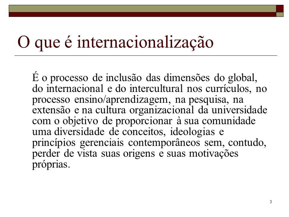 3 O que é internacionalização É o processo de inclusão das dimensões do global, do internacional e do intercultural nos currículos, no processo ensino