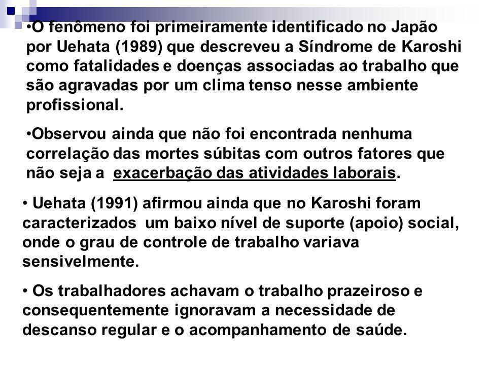 O fenômeno foi primeiramente identificado no Japão por Uehata (1989) que descreveu a Síndrome de Karoshi como fatalidades e doenças associadas ao trab