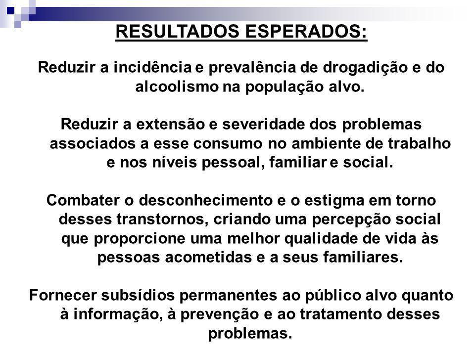 RESULTADOS ESPERADOS: Reduzir a incidência e prevalência de drogadição e do alcoolismo na população alvo. Reduzir a extensão e severidade dos problema