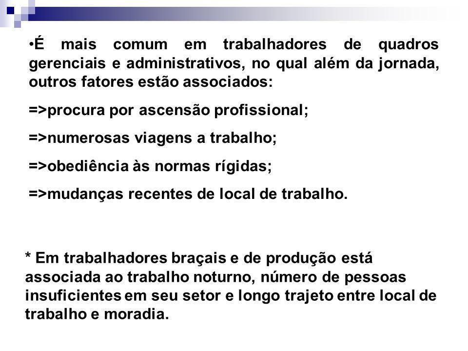 É mais comum em trabalhadores de quadros gerenciais e administrativos, no qual além da jornada, outros fatores estão associados: =>procura por ascensã
