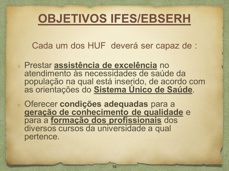 OBJETIVOS IFES/EBSERH Cada um dos HUF deverá ser capaz de : Prestar assistência de excelência no atendimento às necessidades de saúde da população na