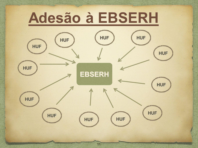 Adesão à EBSERH 11 EBSERH HUF HUF HUFHUF HUF HUF HUF HUF HUF HUF HUF HUF