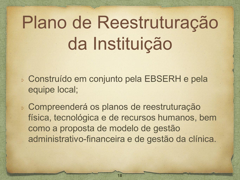 Plano de Reestruturação da Instituição Construído em conjunto pela EBSERH e pela equipe local; Compreenderá os planos de reestruturação física, tecnol