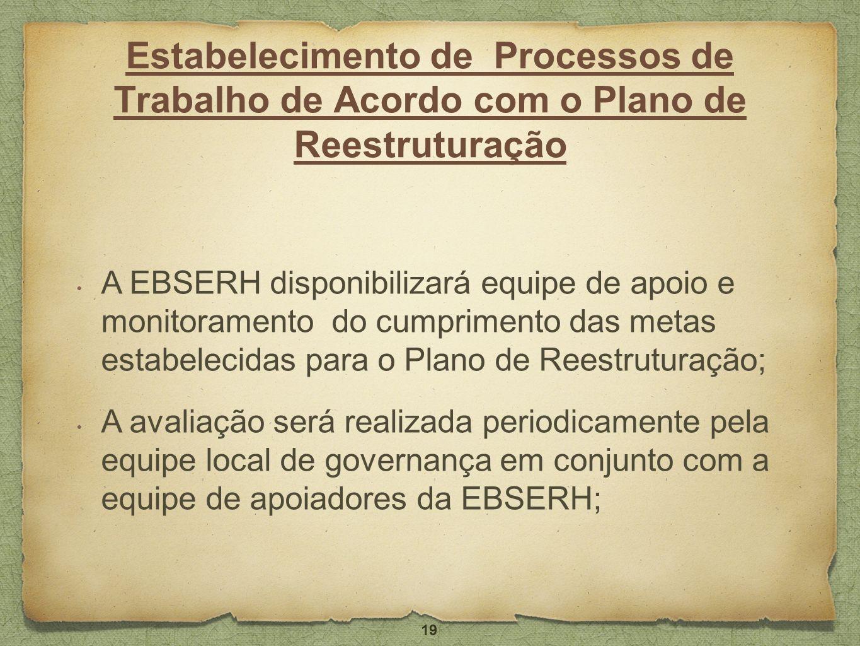 Estabelecimento de Processos de Trabalho de Acordo com o Plano de Reestruturação 19 A EBSERH disponibilizará equipe de apoio e monitoramento do cumpri