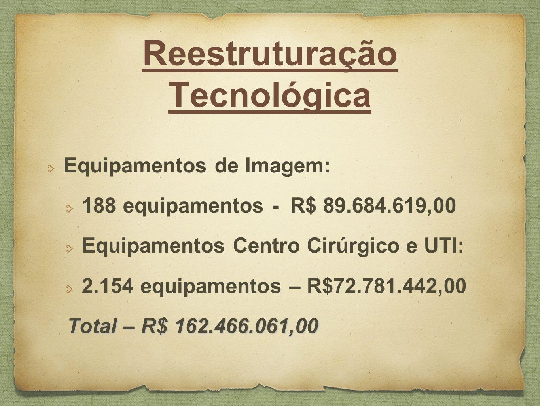 Reestruturação Tecnológica Equipamentos de Imagem: 188 equipamentos - R$ 89.684.619,00 Equipamentos Centro Cirúrgico e UTI: 2.154 equipamentos – R$72.