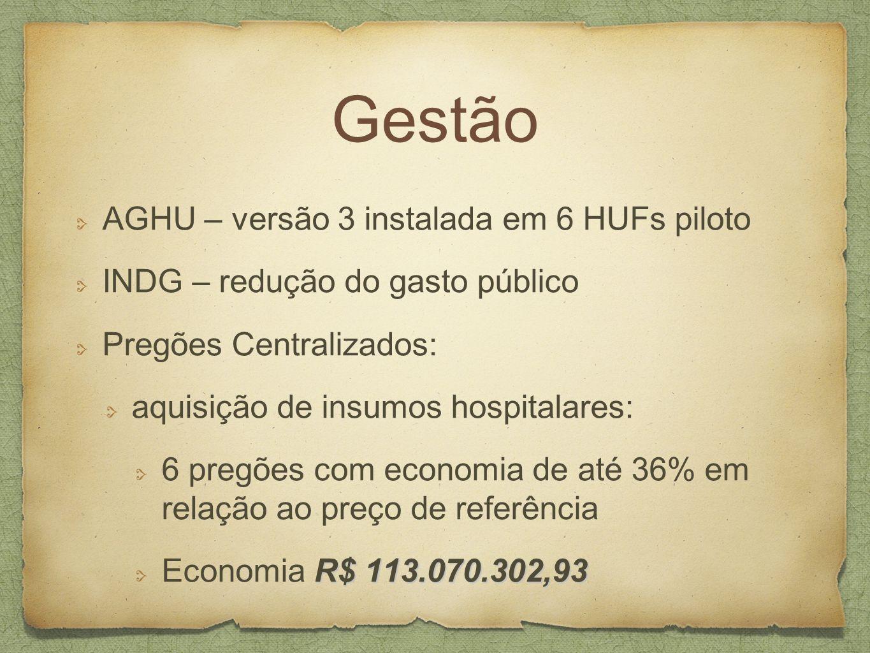Gestão AGHU – versão 3 instalada em 6 HUFs piloto INDG – redução do gasto público Pregões Centralizados: aquisição de insumos hospitalares: 6 pregões