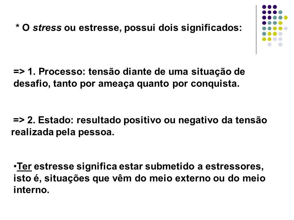 * O stress ou estresse, possui dois significados: => 1. Processo: tensão diante de uma situação de desafio, tanto por ameaça quanto por conquista. =>