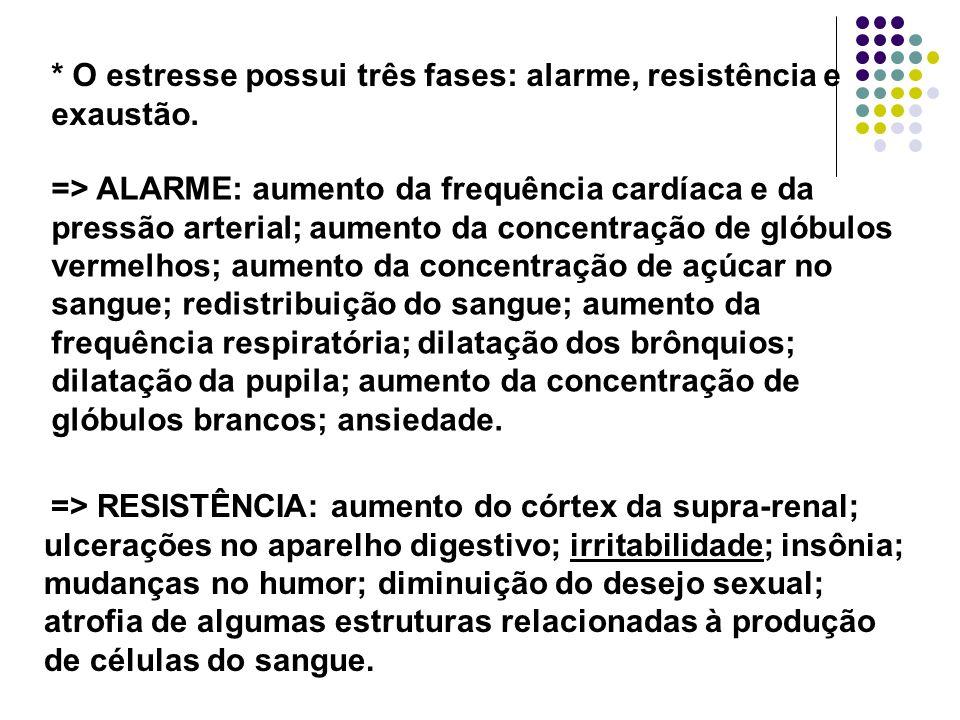 * O estresse possui três fases: alarme, resistência e exaustão. => ALARME: aumento da frequência cardíaca e da pressão arterial; aumento da concentraç