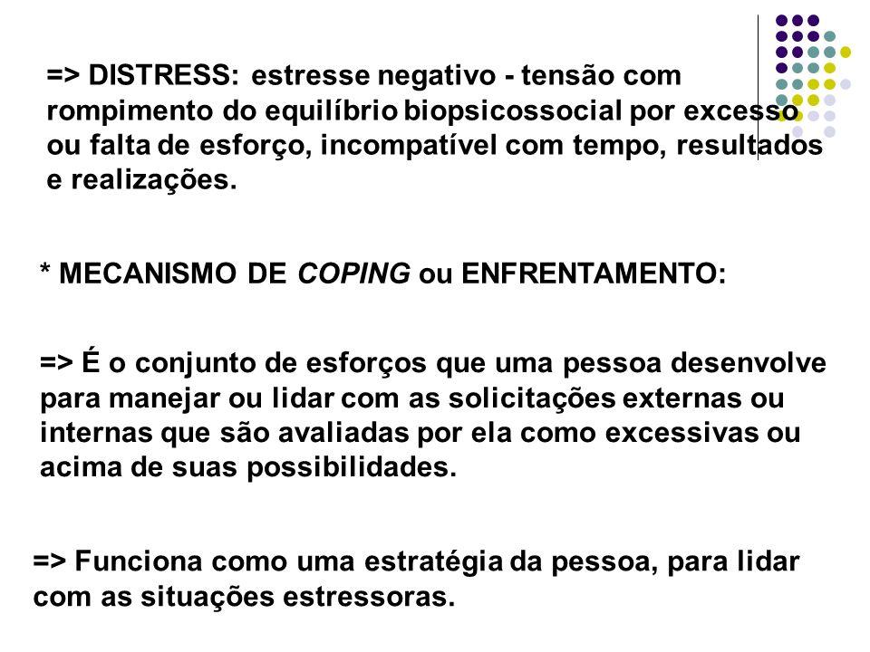 => DISTRESS: estresse negativo - tensão com rompimento do equilíbrio biopsicossocial por excesso ou falta de esforço, incompatível com tempo, resultad