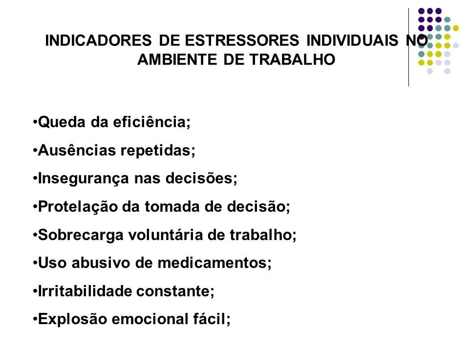 INDICADORES DE ESTRESSORES INDIVIDUAIS NO AMBIENTE DE TRABALHO Queda da eficiência; Ausências repetidas; Insegurança nas decisões; Protelação da tomad