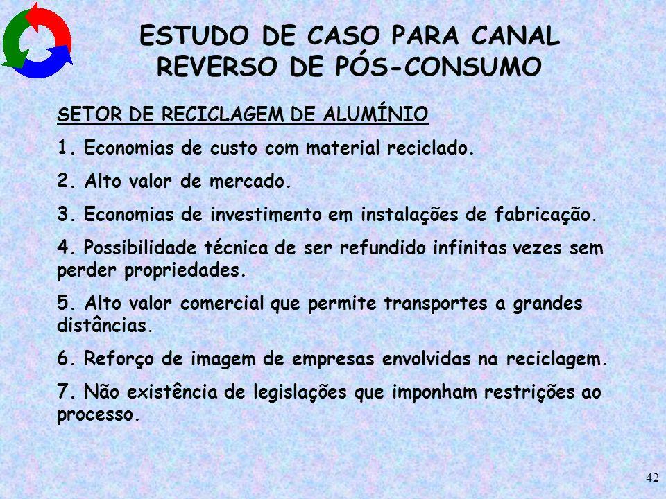 42 ESTUDO DE CASO PARA CANAL REVERSO DE PÓS-CONSUMO SETOR DE RECICLAGEM DE ALUMÍNIO 1. Economias de custo com material reciclado. 2. Alto valor de mer