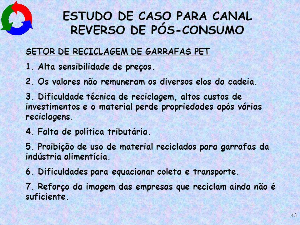43 ESTUDO DE CASO PARA CANAL REVERSO DE PÓS-CONSUMO SETOR DE RECICLAGEM DE GARRAFAS PET 1. Alta sensibilidade de preços. 2. Os valores não remuneram o
