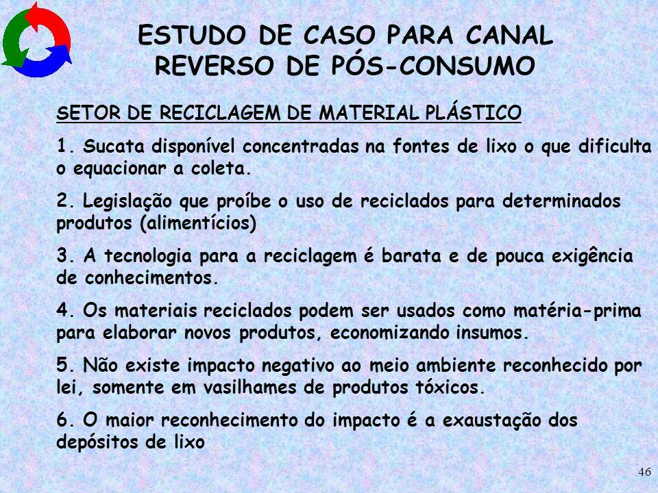 46 ESTUDO DE CASO PARA CANAL REVERSO DE PÓS-CONSUMO SETOR DE RECICLAGEM DE MATERIAL PLÁSTICO 1. Sucata disponível concentradas na fontes de lixo o que