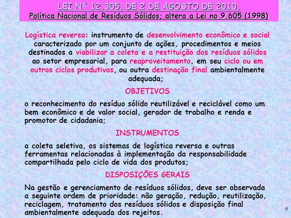 6 Logística reversa: instrumento de desenvolvimento econômico e social caracterizado por um conjunto de ações, procedimentos e meios destinados a viab