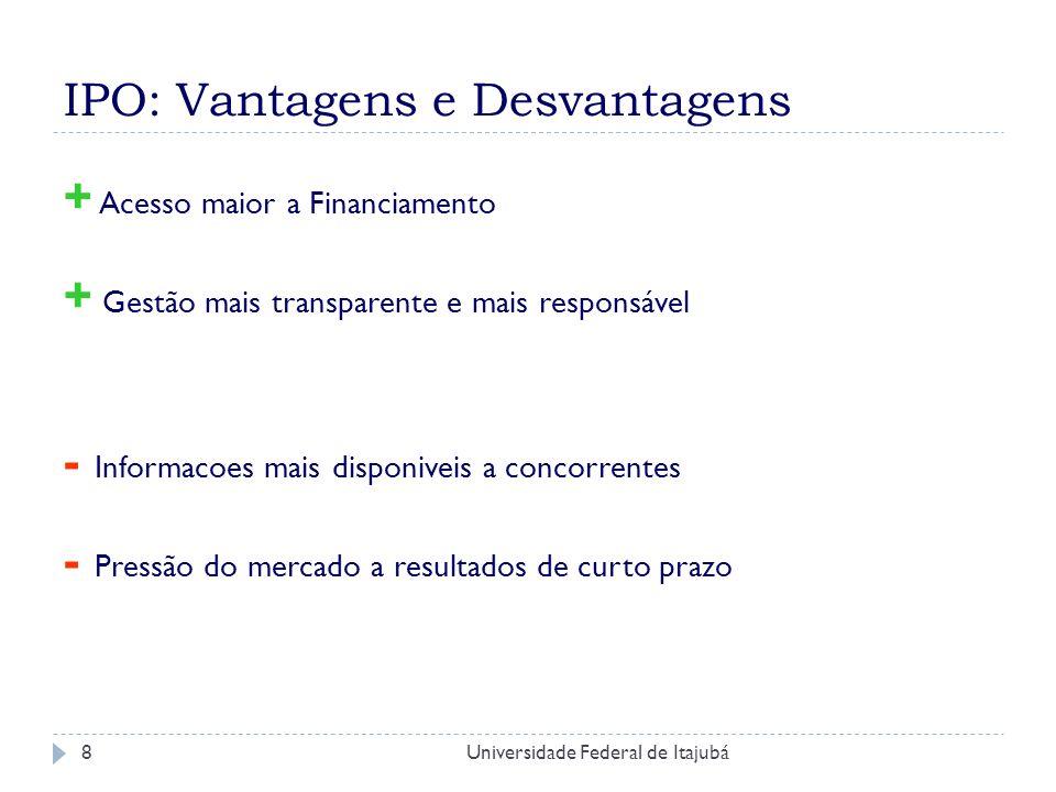 Universidade Federal de Itajubá19 Referencias Bibliograficas AGGARWAL, R., R.