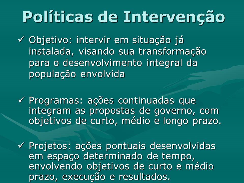Políticas de Intervenção Objetivo: intervir em situação já instalada, visando sua transformação para o desenvolvimento integral da população envolvida