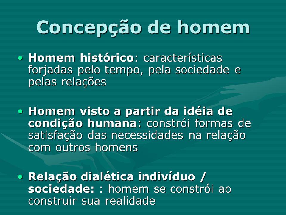 Concepção de homem Homem histórico: características forjadas pelo tempo, pela sociedade e pelas relaçõesHomem histórico: características forjadas pelo