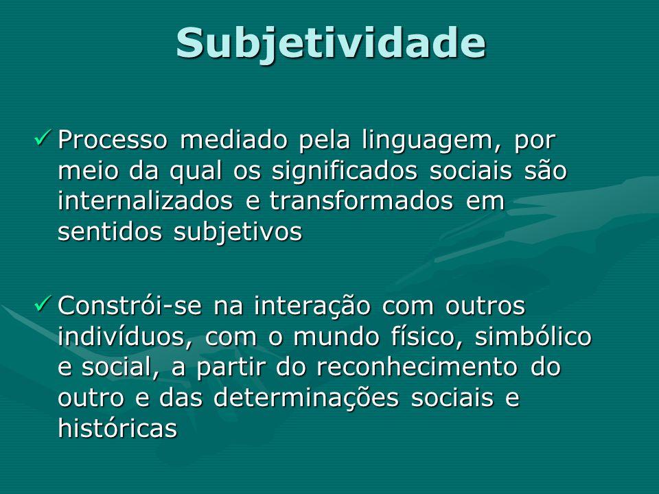 Subjetividade Processo mediado pela linguagem, por meio da qual os significados sociais são internalizados e transformados em sentidos subjetivos Proc