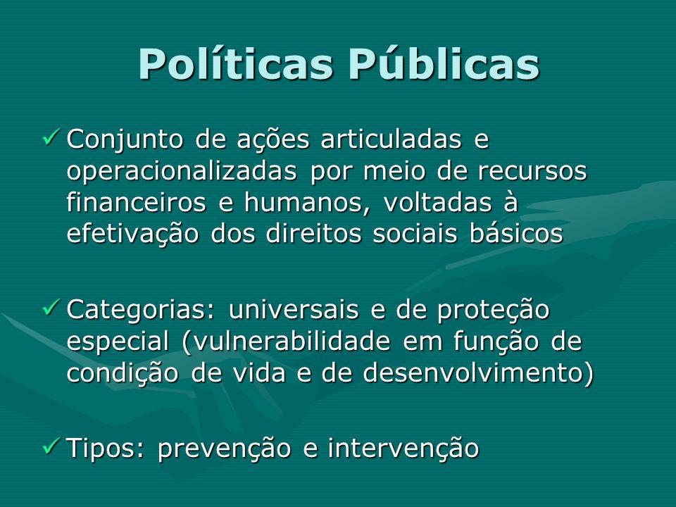 Políticas Públicas Conjunto de ações articuladas e operacionalizadas por meio de recursos financeiros e humanos, voltadas à efetivação dos direitos so