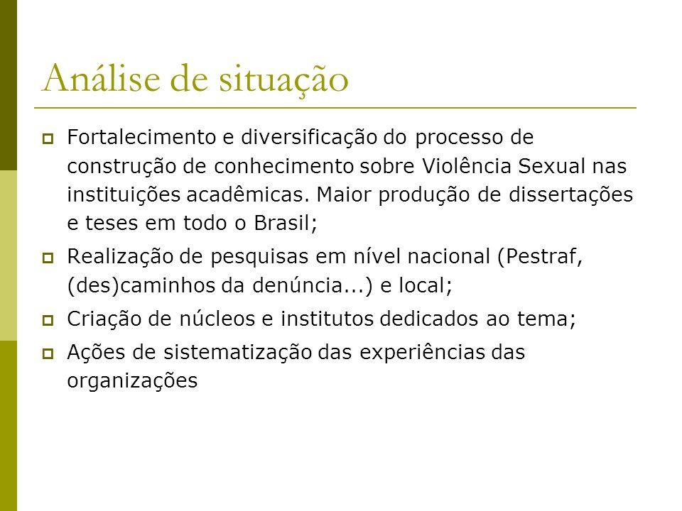 Análise de situação Fortalecimento e diversificação do processo de construção de conhecimento sobre Violência Sexual nas instituições acadêmicas. Maio