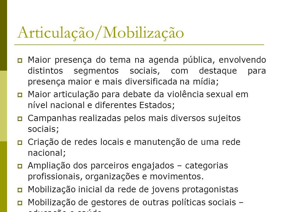 Articulação/Mobilização Maior presença do tema na agenda pública, envolvendo distintos segmentos sociais, com destaque para presença maior e mais dive