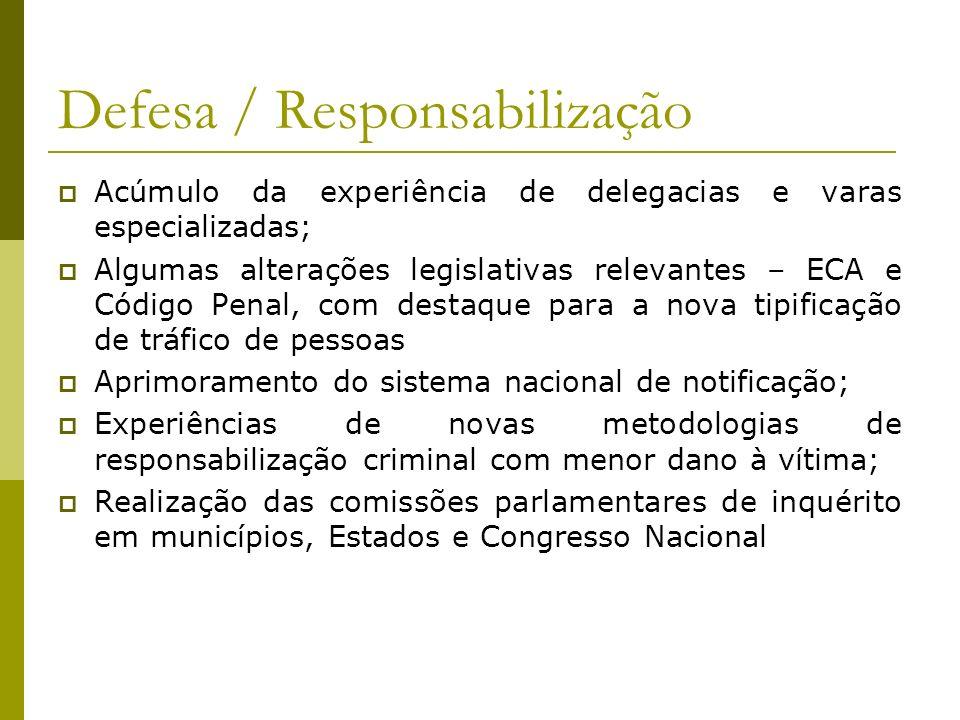 Defesa / Responsabilização Acúmulo da experiência de delegacias e varas especializadas; Algumas alterações legislativas relevantes – ECA e Código Pena