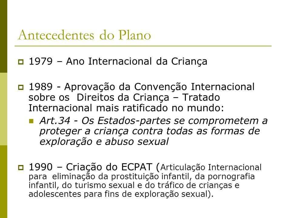 Antecedentes do Plano 1979 – Ano Internacional da Criança 1989 - Aprovação da Convenção Internacional sobre os Direitos da Criança – Tratado Internaci