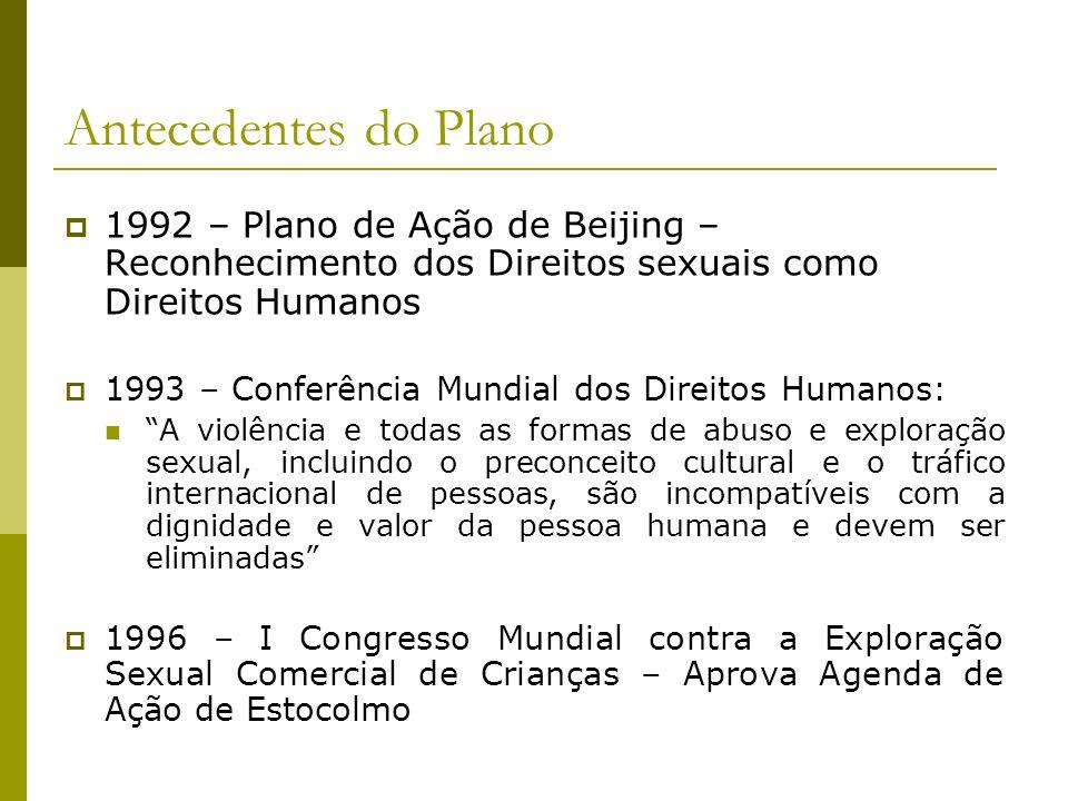 Antecedentes do Plano 1992 – Plano de Ação de Beijing – Reconhecimento dos Direitos sexuais como Direitos Humanos 1993 – Conferência Mundial dos Direi
