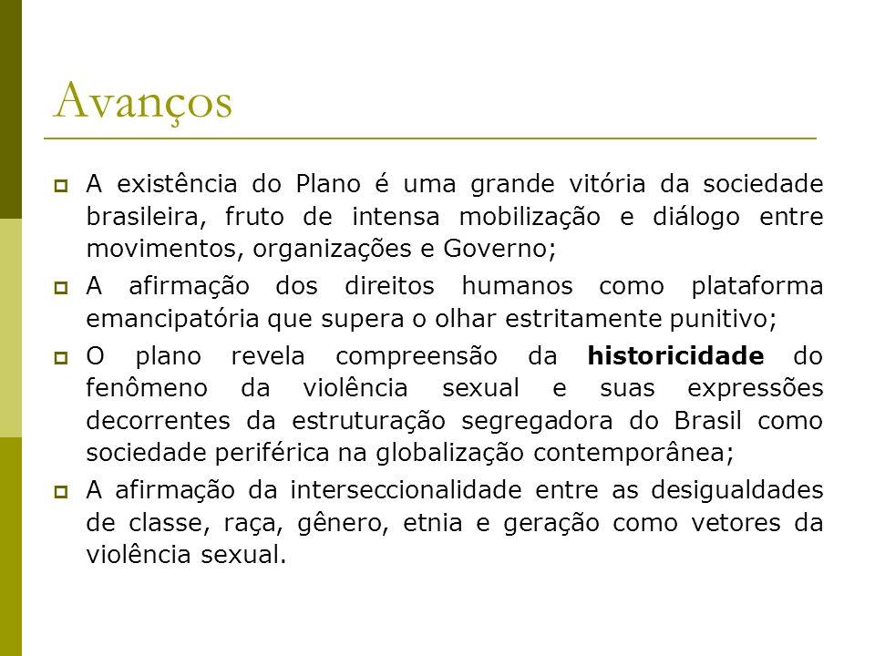 Avanços A existência do Plano é uma grande vitória da sociedade brasileira, fruto de intensa mobilização e diálogo entre movimentos, organizações e Go
