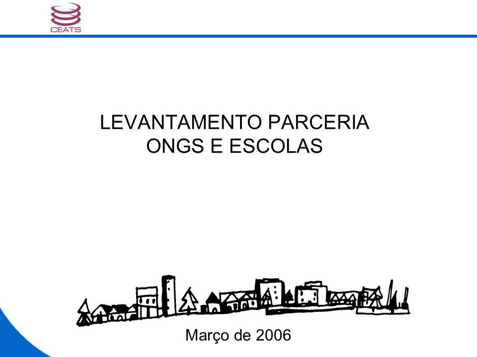LEVANTAMENTO PARCERIA ONGS E ESCOLAS Março de 2006
