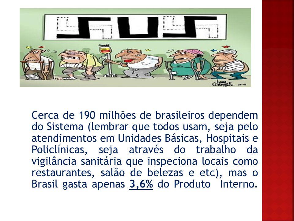Cerca de 190 milhões de brasileiros dependem do Sistema (lembrar que todos usam, seja pelo atendimentos em Unidades Básicas, Hospitais e Policlínicas,