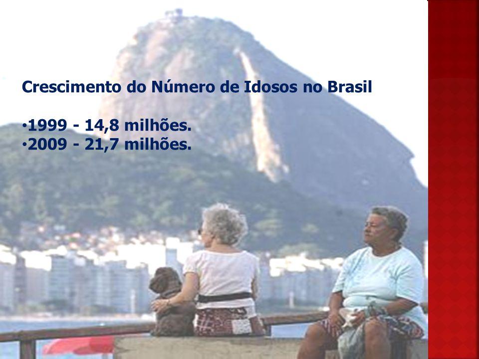 Crescimento do Número de Idosos no Brasil 1999 - 14,8 milhões. 2009 - 21,7 milhões.