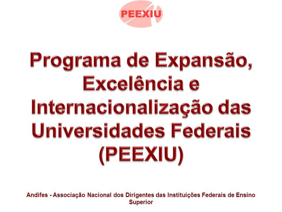 Número de alunos concluintes por nível de ensino / modalidade no Brasil Matrículas na Educação Básica Rede públicaRede particular 51,5 milhões85,4 %14,6% MATRÍCULAS no Ensino Fundamental Ensino Fundamental Ensino Médio Educação Profissional Ensino Superior 3.582.1522.473.0731.797.434219.725 826.928 Dados apurados pelo EDUCA – Censo de 2010 (Referente aos alunos concluintes de 2009) MEC/Inep/Deed