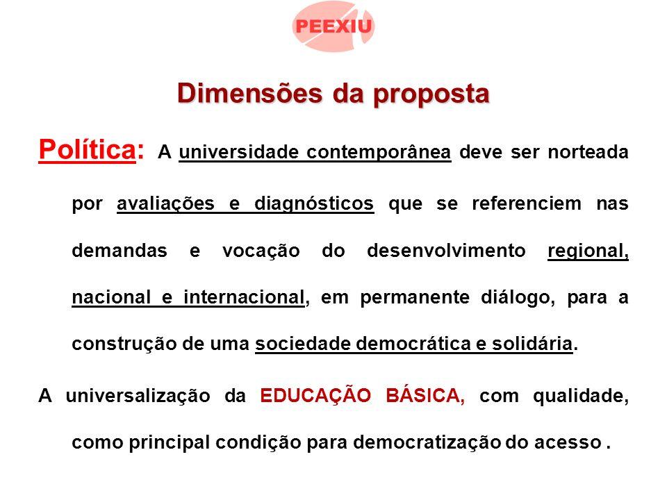 Dimensões da proposta Política: A universidade contemporânea deve ser norteada por avaliações e diagnósticos que se referenciem nas demandas e vocação do desenvolvimento regional, nacional e internacional, em permanente diálogo, para a construção de uma sociedade democrática e solidária.